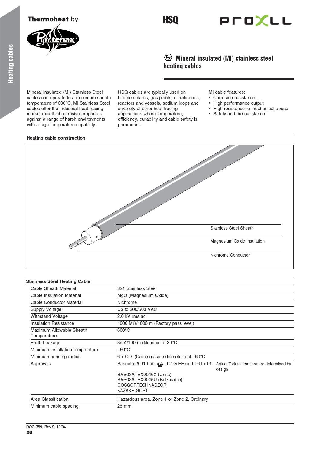 Magnesium Oxide Cable : Mineralisolert seriemotstand hsq by proxll issuu