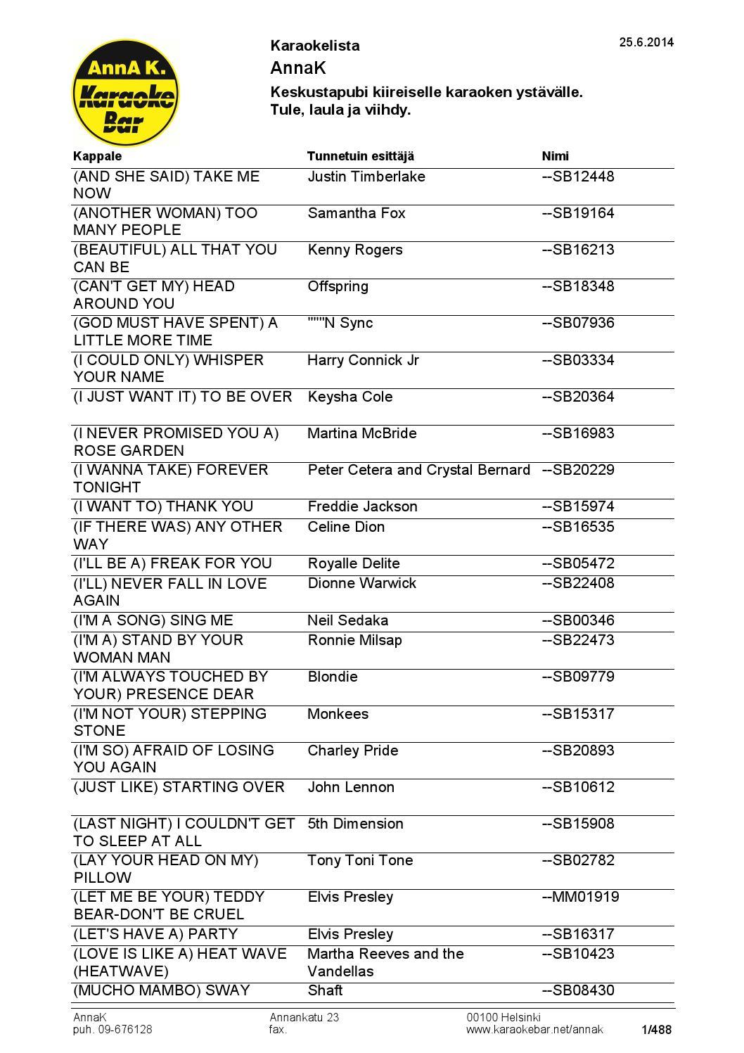 Annak Karaoke All Except Finnish Songs By Service Restaurants Issuu