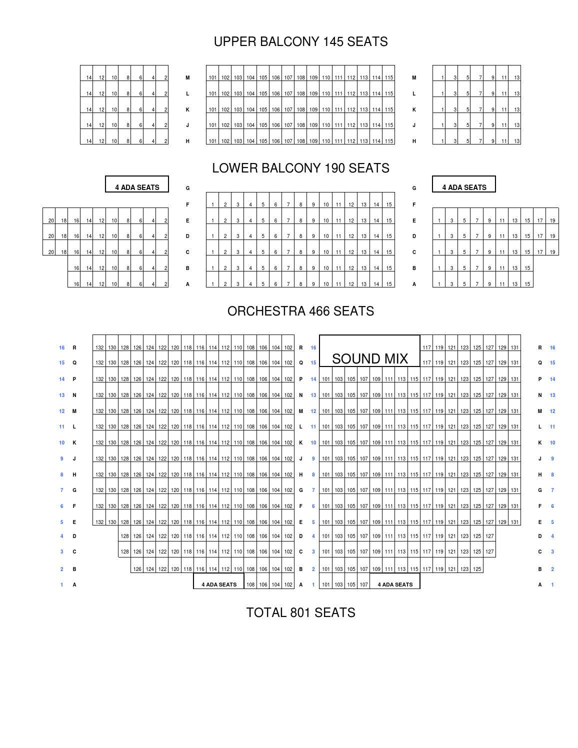 business plan community theatre