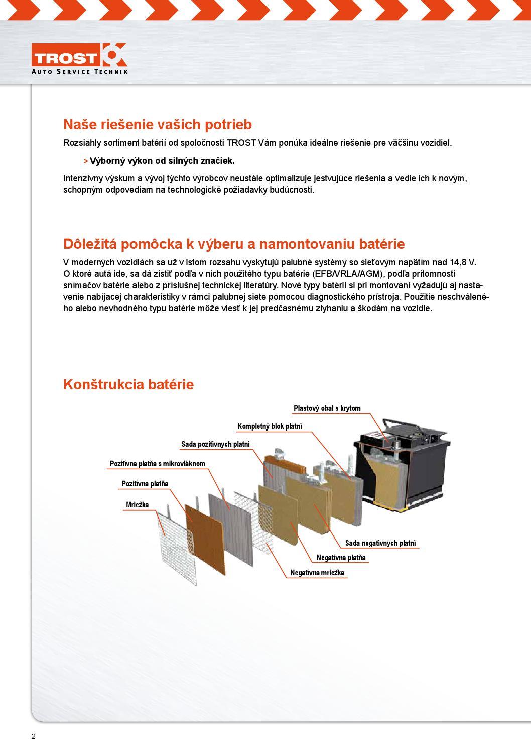 trost katalog autobaterii 2014 2015 by trost auto service. Black Bedroom Furniture Sets. Home Design Ideas