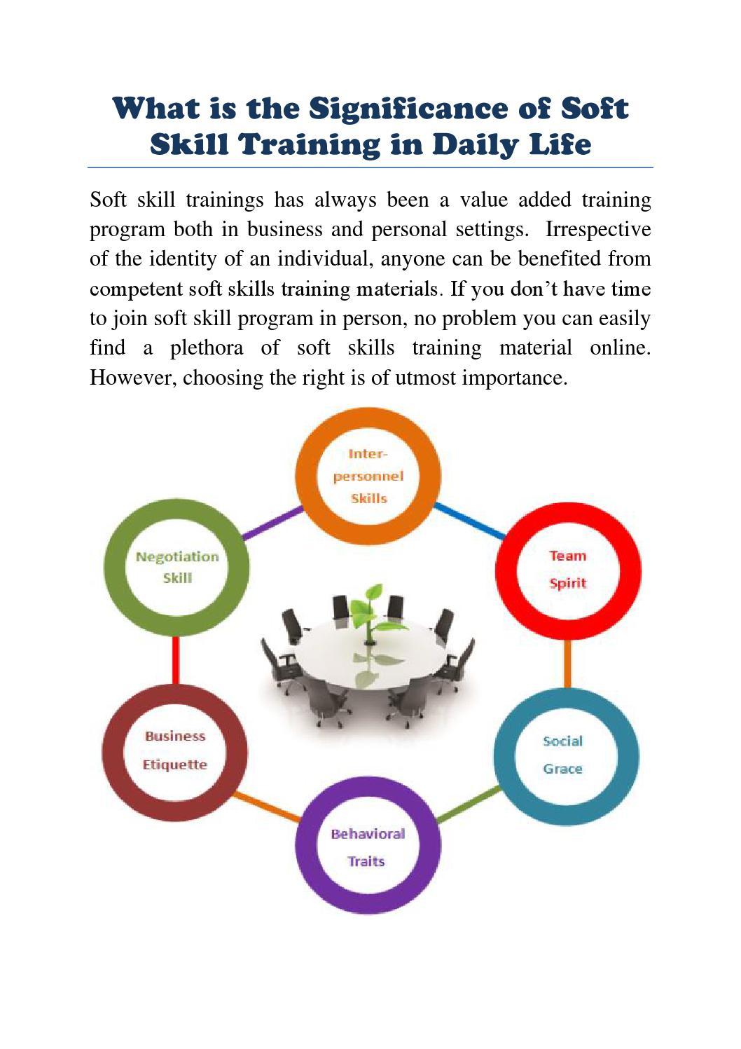 Soft Skill Training and Certification in Mumbai   ICBI