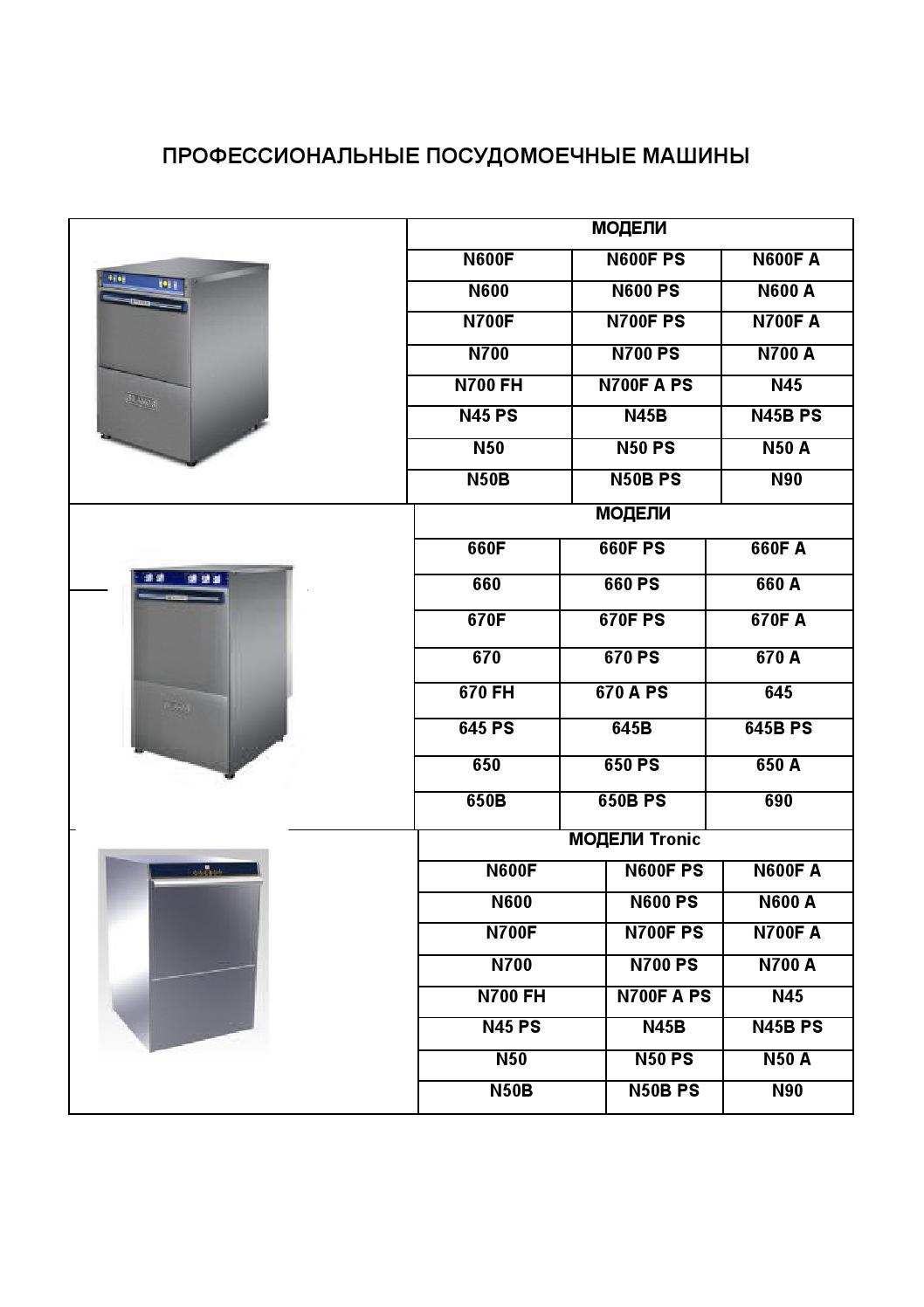 радиоуправляемая машина мини-багги new impetus 2301 инструкция