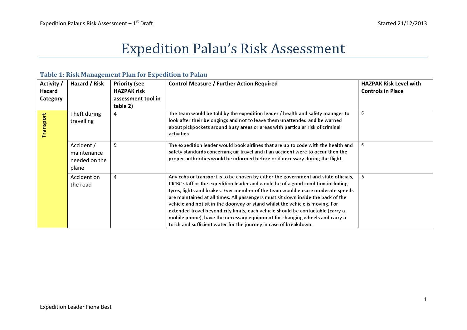 Example risk assessment by fxpeditions kernow issuu for Gardening risk assessment