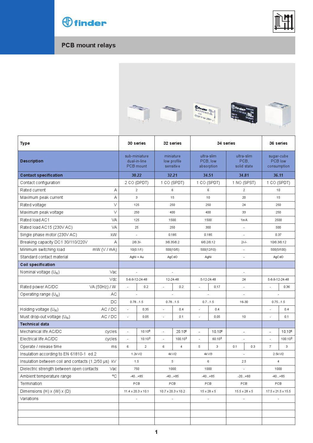Legrand Contactor Wiring Diagram : Rccb wiring diagram timer