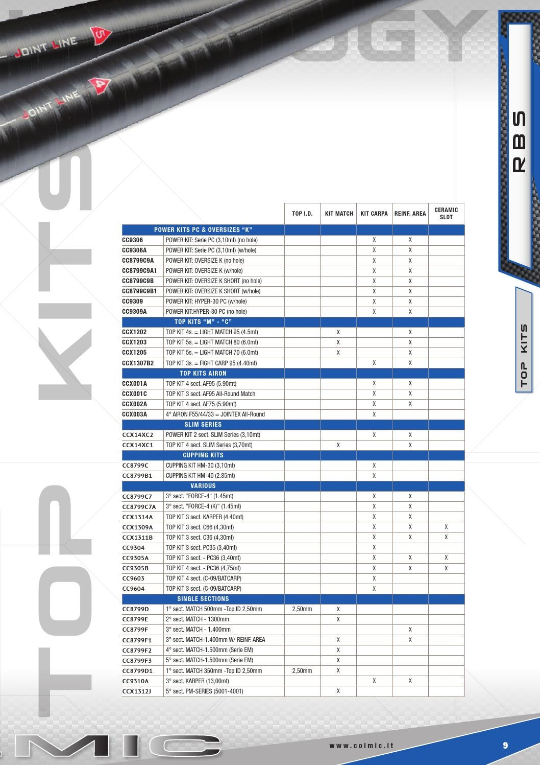Catalog Canne Rods -2015 by Colmic