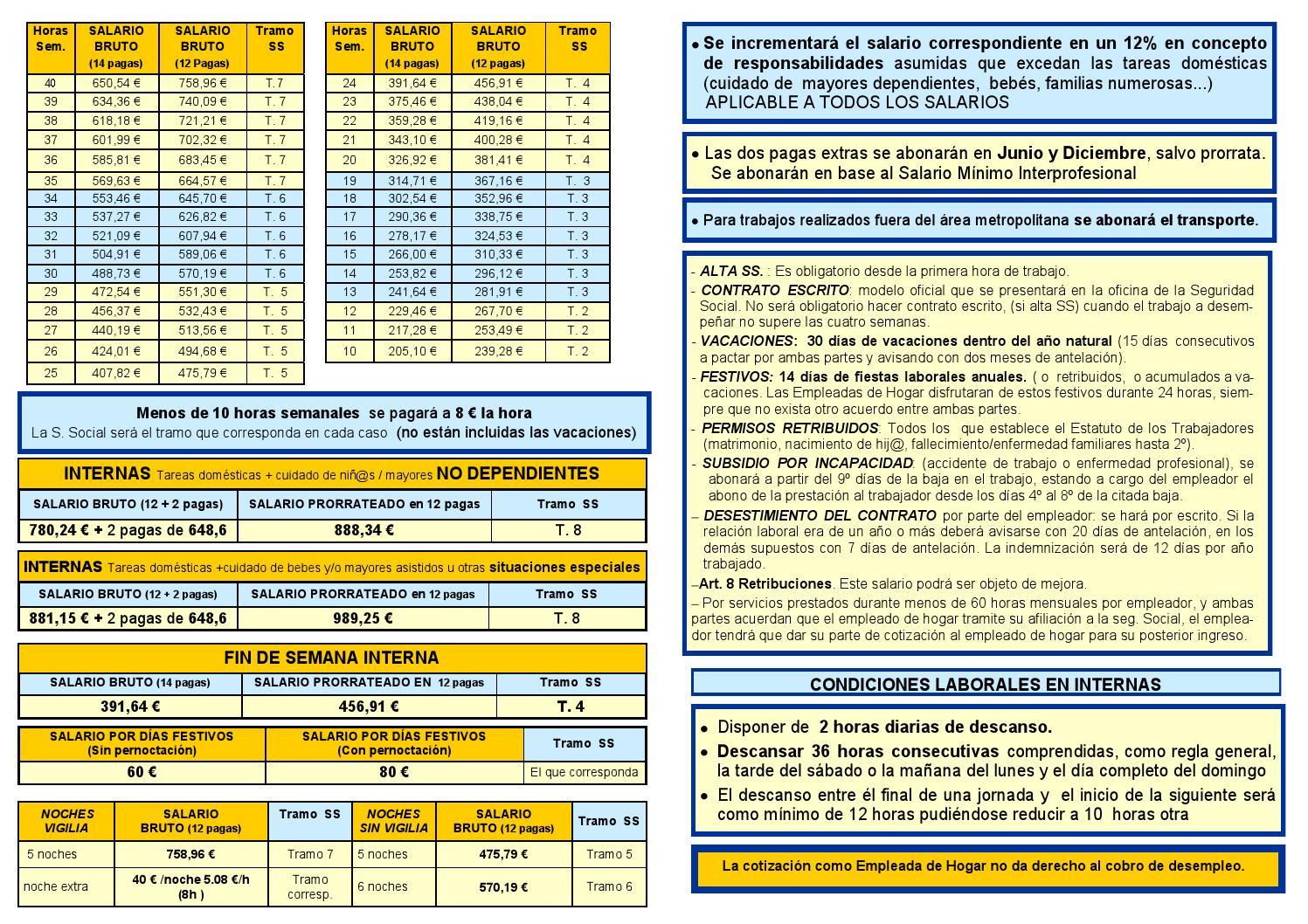 Salario empleadas hogar 2016 salario base de empleadas de for Nomina empleada de hogar 2015 modelo