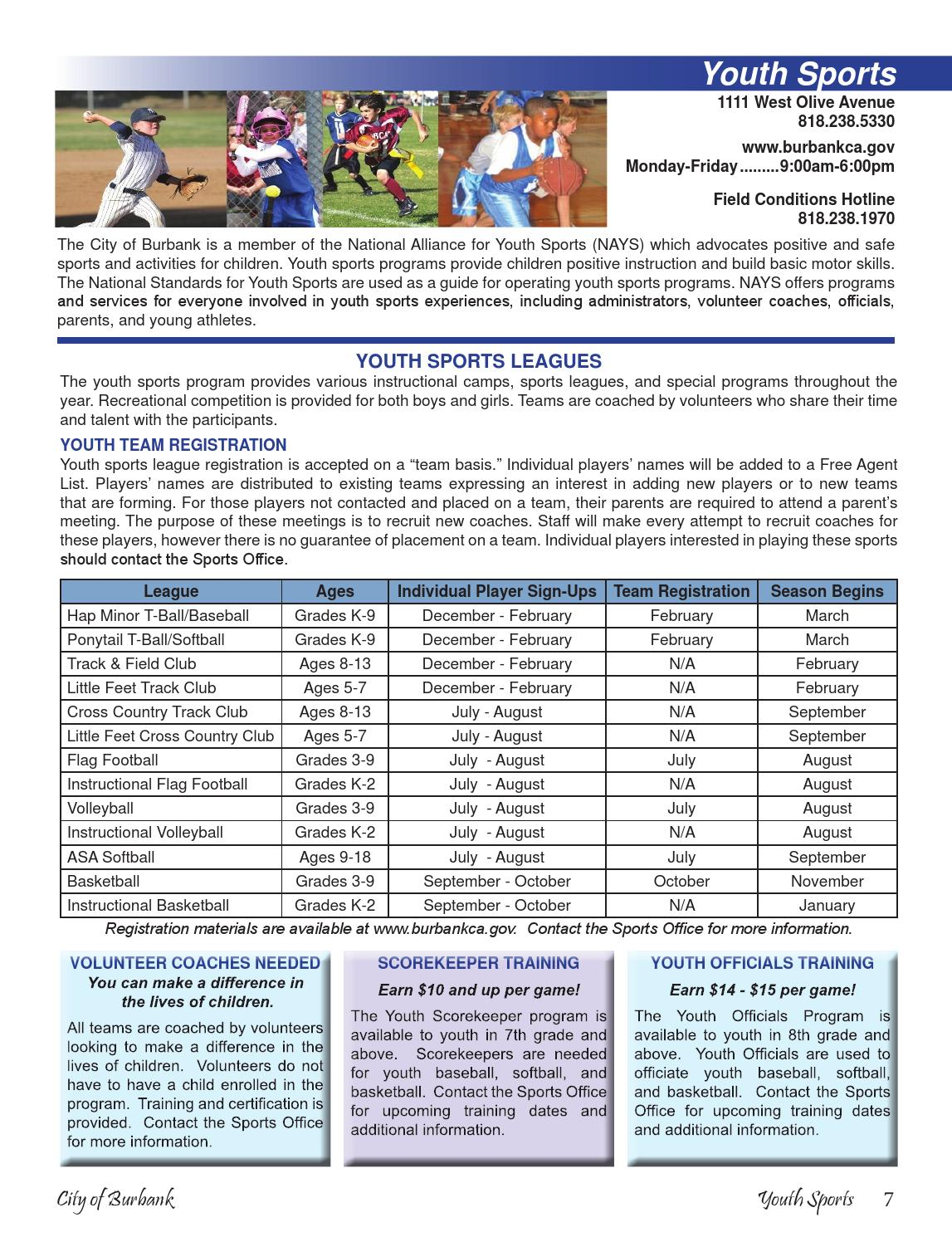 an analysis of youth sports programs Youth basketball youth basketball is available for boys and girls in grades k 12 home programs sports youth sports youth basketball.