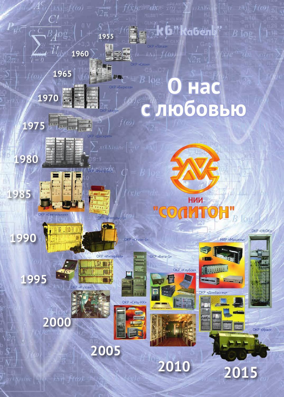 motorola d101 ru инструкция по применению