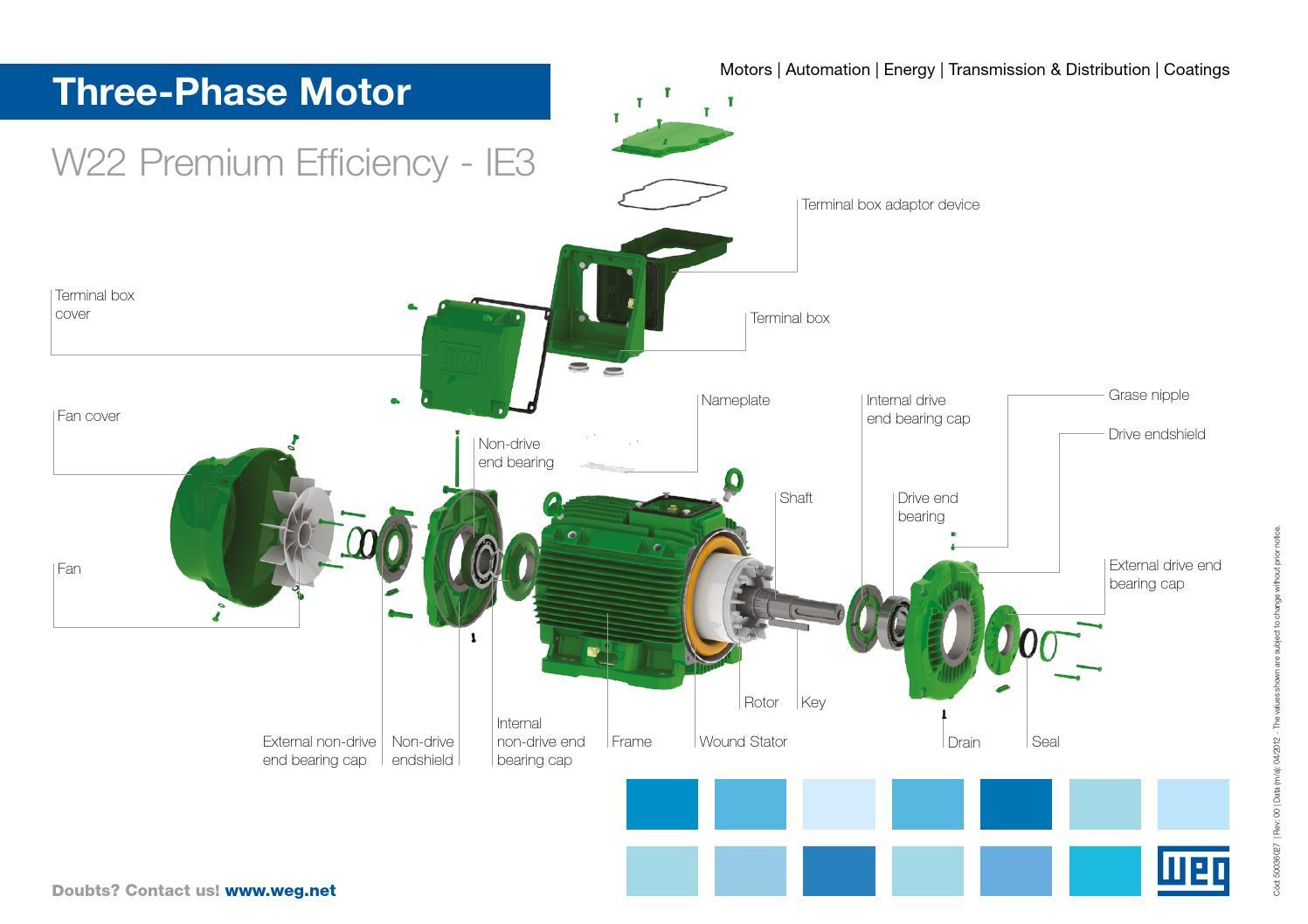 Weg w22 three phase motor exploded view eriks by eriks for Weg motors technical support