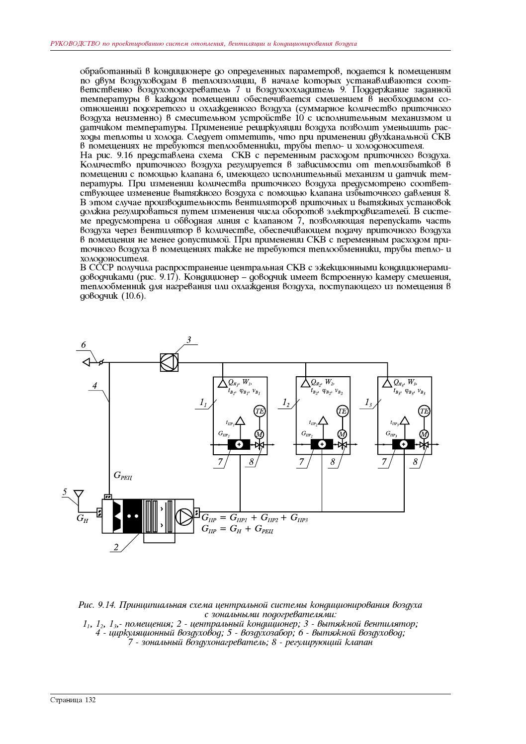 Руководство по проектированию теплообменников теплообменник 800ткв 1 6 1 6 м1