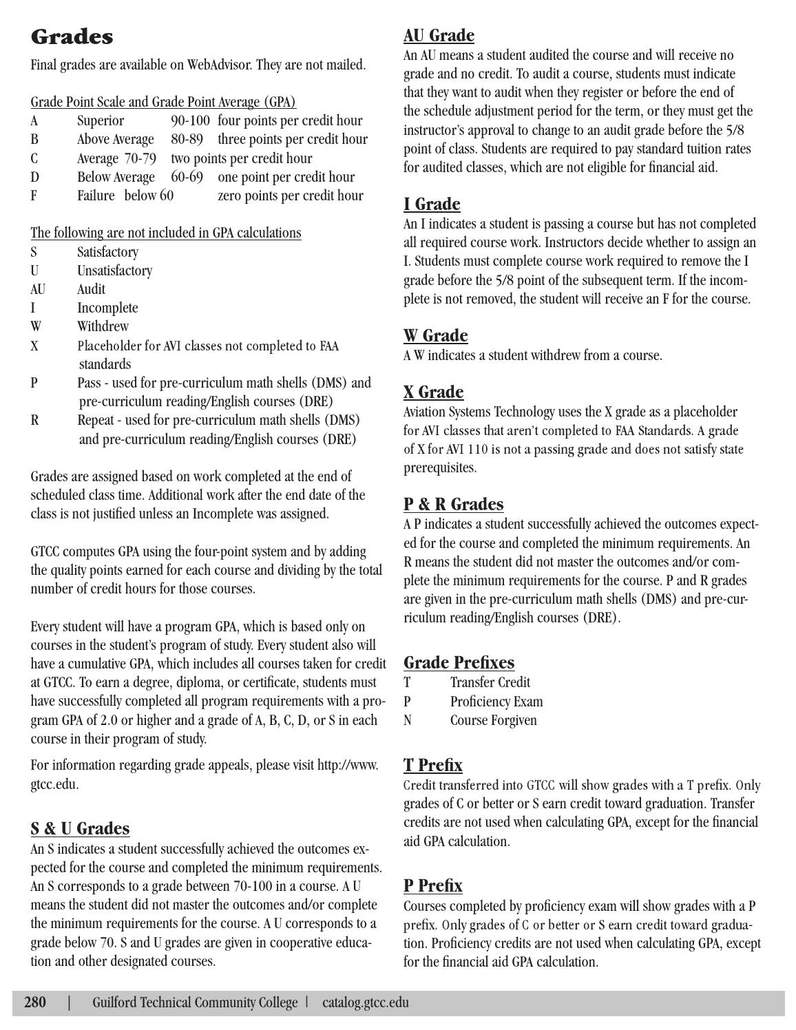 How To Calculate 20152016 Gtcc Student Catalog By Guilford Technicalmunity  College (page 282) Issuu 20152016 Gtcc Student