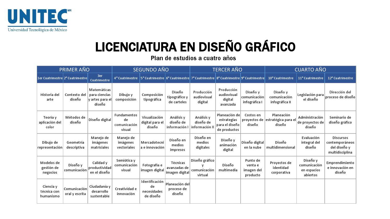 Plan de estudios para la licenciatura en dise o gr fico by for Diseno grafico universidades