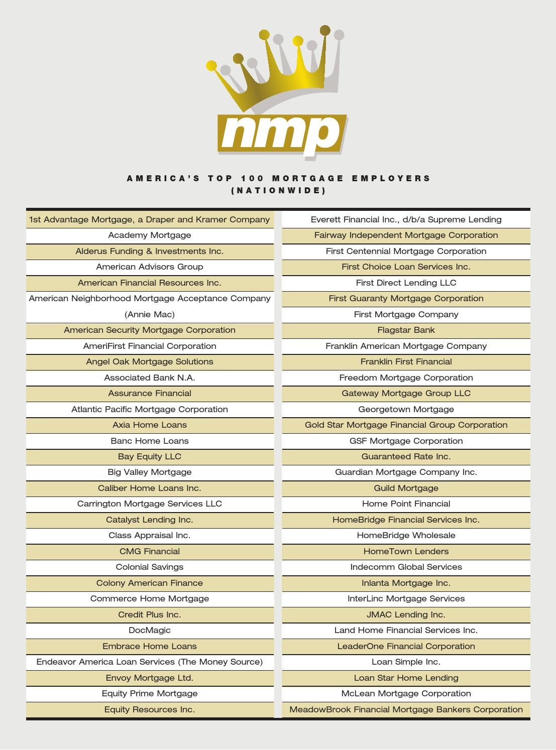 national mortgage professional magazine by nmp media national mortgage professional magazine 2016 by nmp media corp page 50 issuu