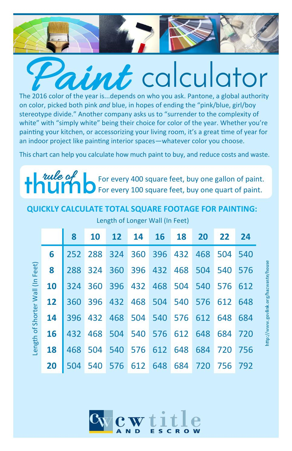 Handy paint calculator 2016 by cw title and escrow issuu for Interior painting cost per square foot calculator
