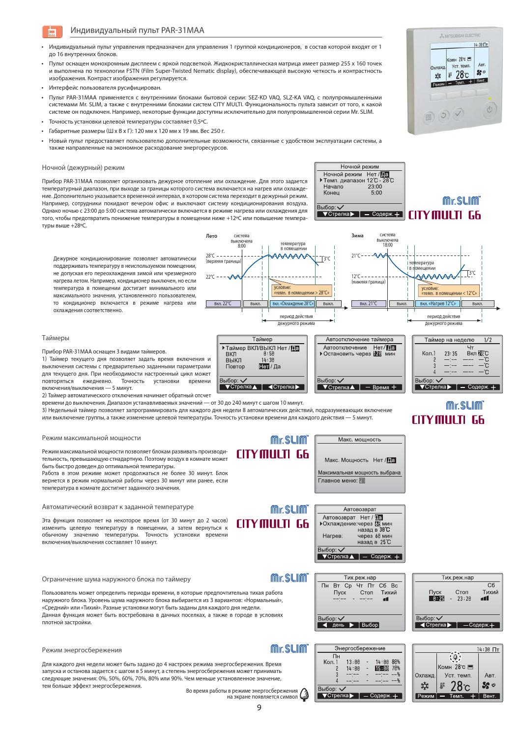 Каталог кондиционеров mitsubishi electric 2015