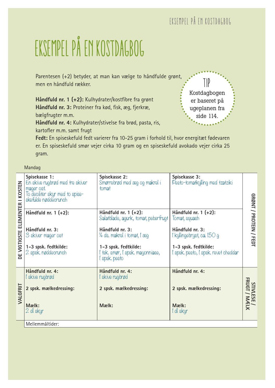 Kostdagbog For Ugeplan Fra Opskriftsbog 2 By Sense Kost By