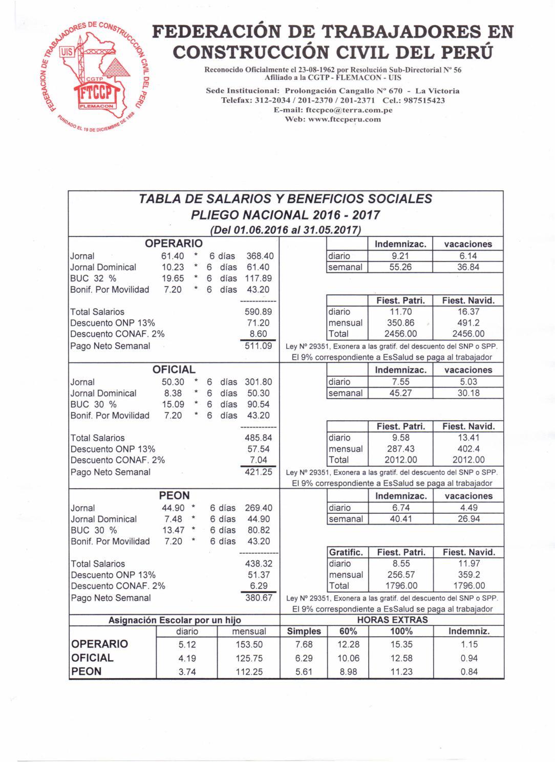 Tabla Salarial De Construcion Civil 2016
