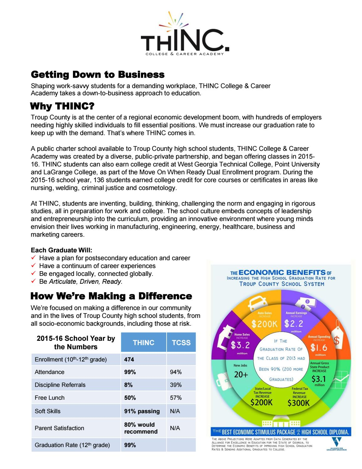 thinc college career academy fact sheet by shelley strickland thinc college career academy fact sheet by shelley strickland issuu