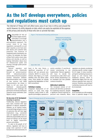 As the IoT develops everywhere, policies and regulations must catch up