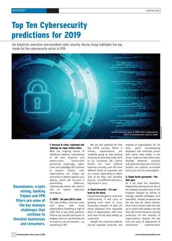 Top Ten Cybersecurity predictions for 2019