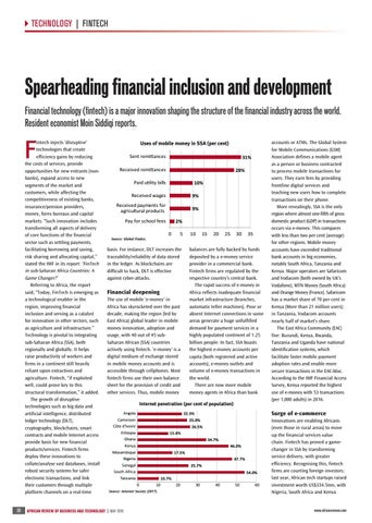 Spearheading financial inclusion and development