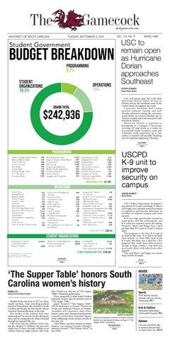 The Daily Gamecock at University of South Carolina