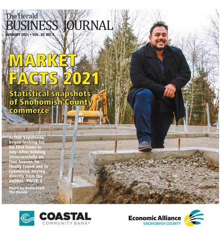 Market Facts - January 2021