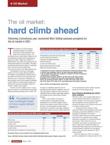The oil market: hard climb ahead