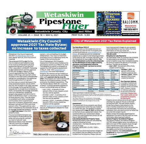 May 06, 2021 Pipestone Flyer