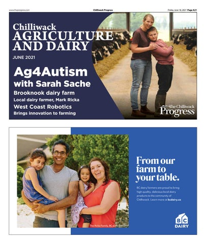 Agriculture & Dairy